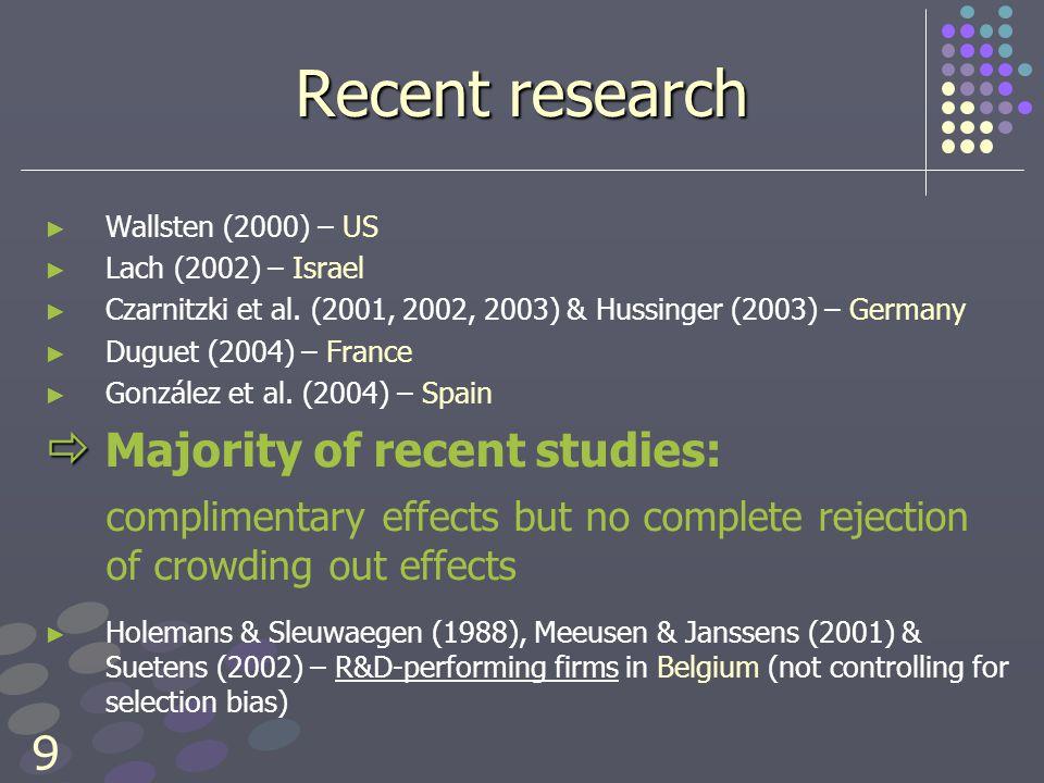 9 Recent research ► ► Wallsten (2000) – US ► ► Lach (2002) – Israel ► ► Czarnitzki et al.