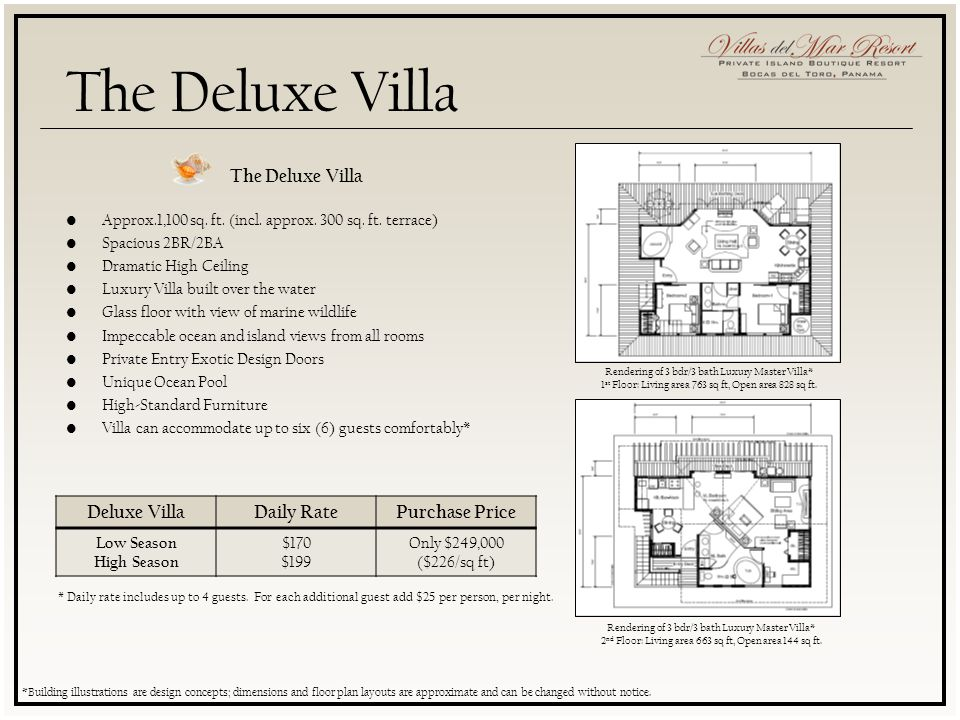 The Deluxe Villa Approx.1,100 sq. ft. (incl. approx. 300 sq. ft. terrace) Spacious 2BR/2BA Dramatic High Ceiling Luxury Villa built over the water Gla