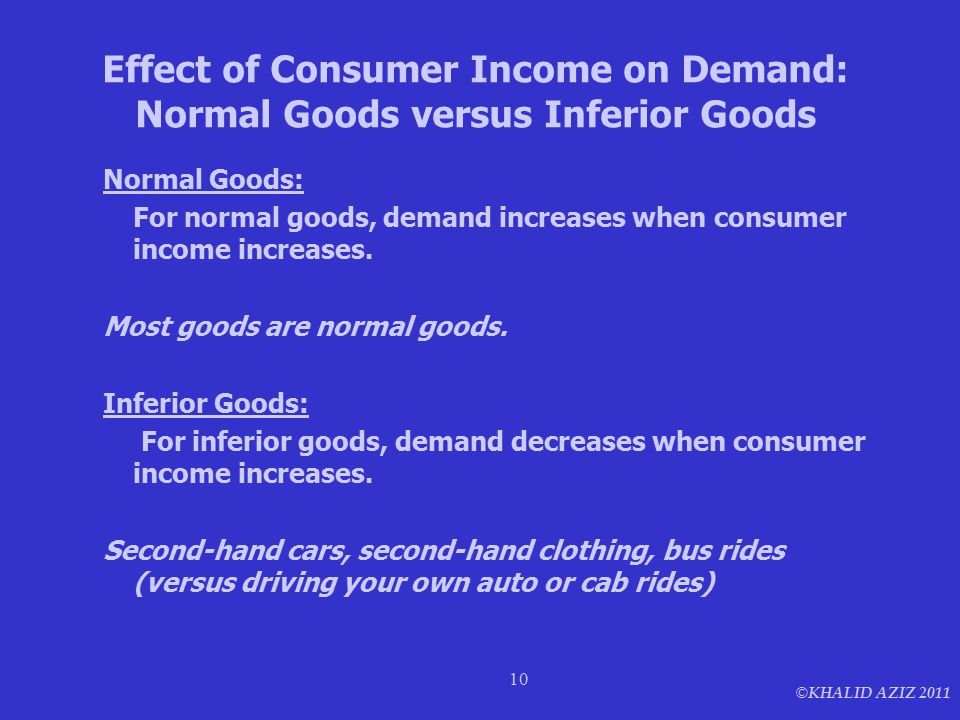 © KHALID AZIZ 2011 10 Effect of Consumer Income on Demand: Normal Goods versus Inferior Goods Normal Goods: For normal goods, demand increases when consumer income increases.