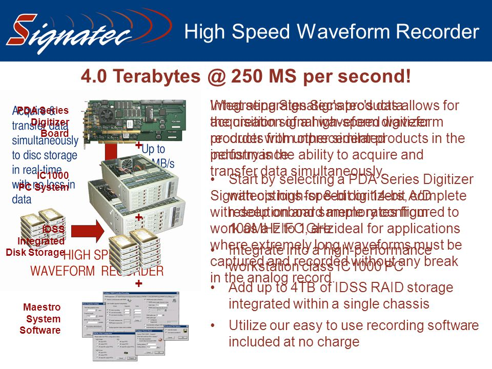 High Speed Waveform Recorder PDA Series Digitizer Board + + + IC1000 PC System IDSS Integrated Disk Storage Maestro System Software 4.0 Terabytes @ 25