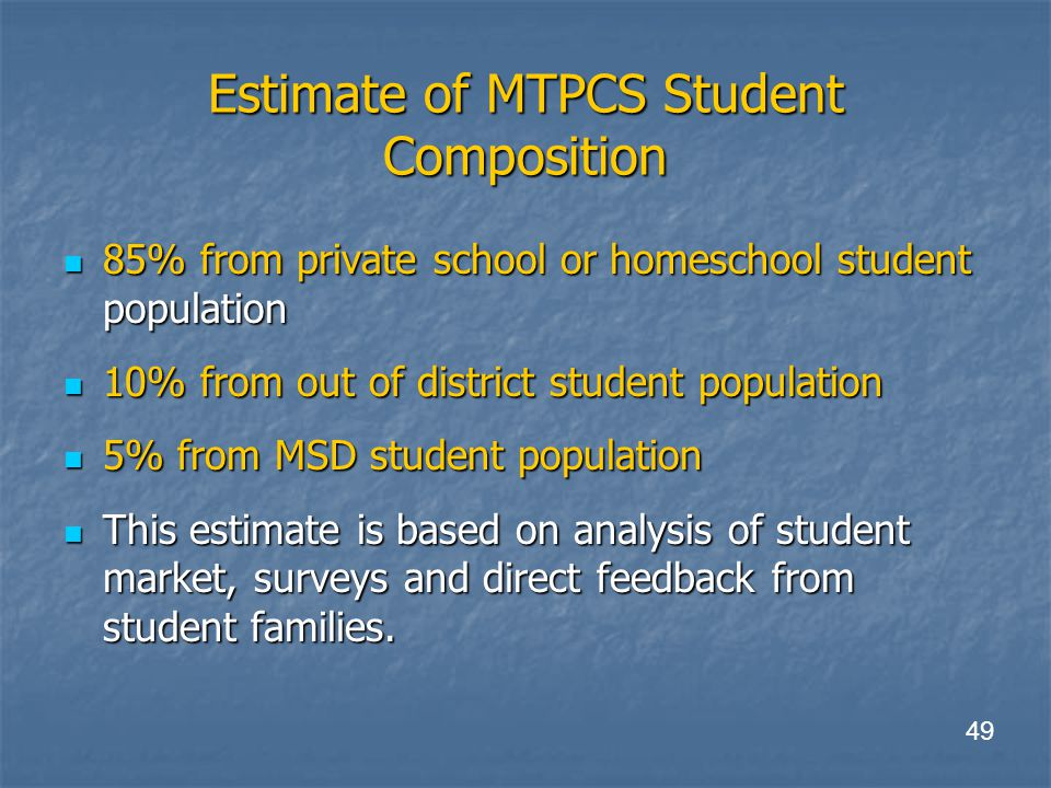 Estimate of MTPCS Student Composition 85% from private school or homeschool student population 85% from private school or homeschool student population 10% from out of district student population 10% from out of district student population 5% from MSD student population 5% from MSD student population This estimate is based on analysis of student market, surveys and direct feedback from student families.