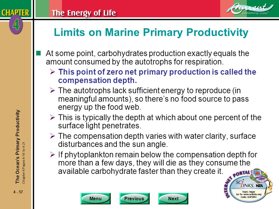MenuPreviousNext 4 - 57 Limits on Marine Primary Productivity nAt some point, carbohydrates production exactly equals the amount consumed by the autotrophs for respiration.