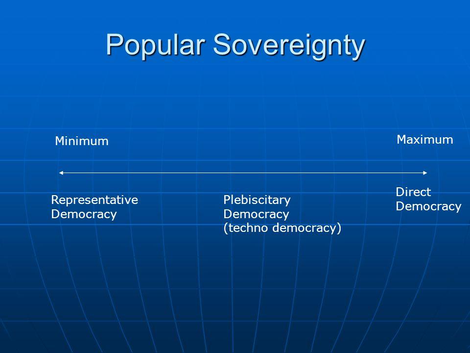 Popular Sovereignty Representative Democracy Direct Democracy Plebiscitary Democracy (techno democracy) Minimum Maximum