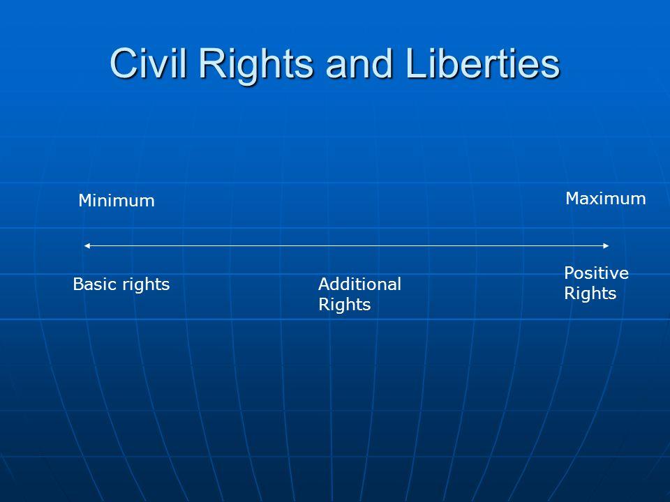 Democratic Values Non-discrimination Affirmative Action Tolerance, Compromise Minimum Maximum