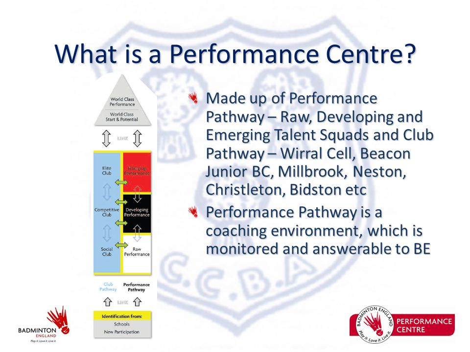 What is a Performance Centre? Made up of Performance Pathway – Raw, Developing and Emerging Talent Squads and Club Pathway – Wirral Cell, Beacon Junio