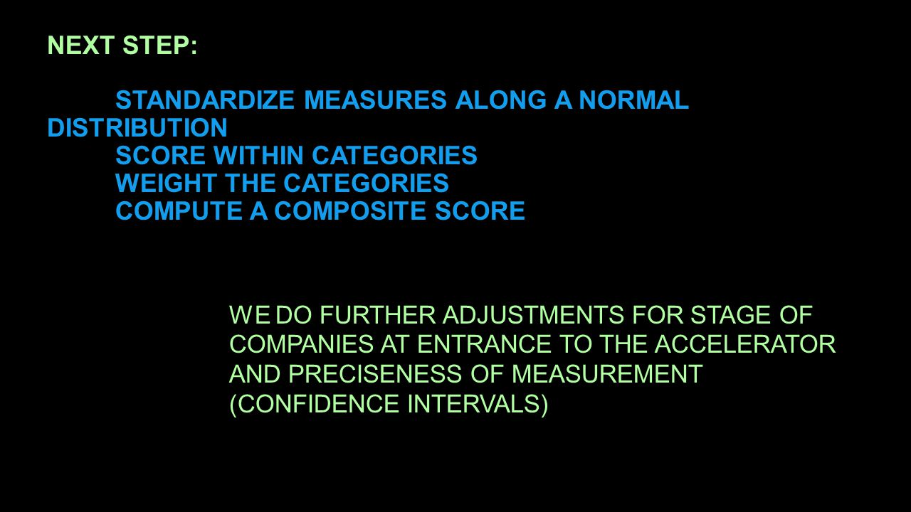 NEXT STEP: STANDARDIZE MEASURES ALONG A NORMAL DISTRIBUTION SCORE WITHIN CATEGORIES WEIGHT THE CATEGORIES COMPUTE A COMPOSITE SCORE WE DO FURTHER ADJUSTMENTS FOR STAGE OF COMPANIES AT ENTRANCE TO THE ACCELERATOR AND PRECISENESS OF MEASUREMENT (CONFIDENCE INTERVALS)