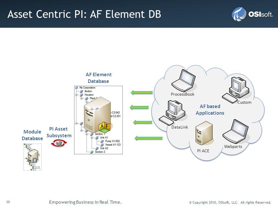 35 Empowering Business in Real Time. © Copyright 2010, OSIsoft, LLC. All rights Reserved. Asset Centric PI: AF Element DB AF Element Database Module D