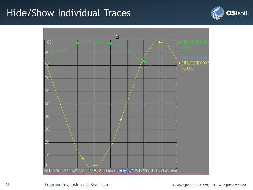 76 Empowering Business in Real Time. © Copyright 2010, OSIsoft, LLC. All rights Reserved. Hide/Show Individual Traces
