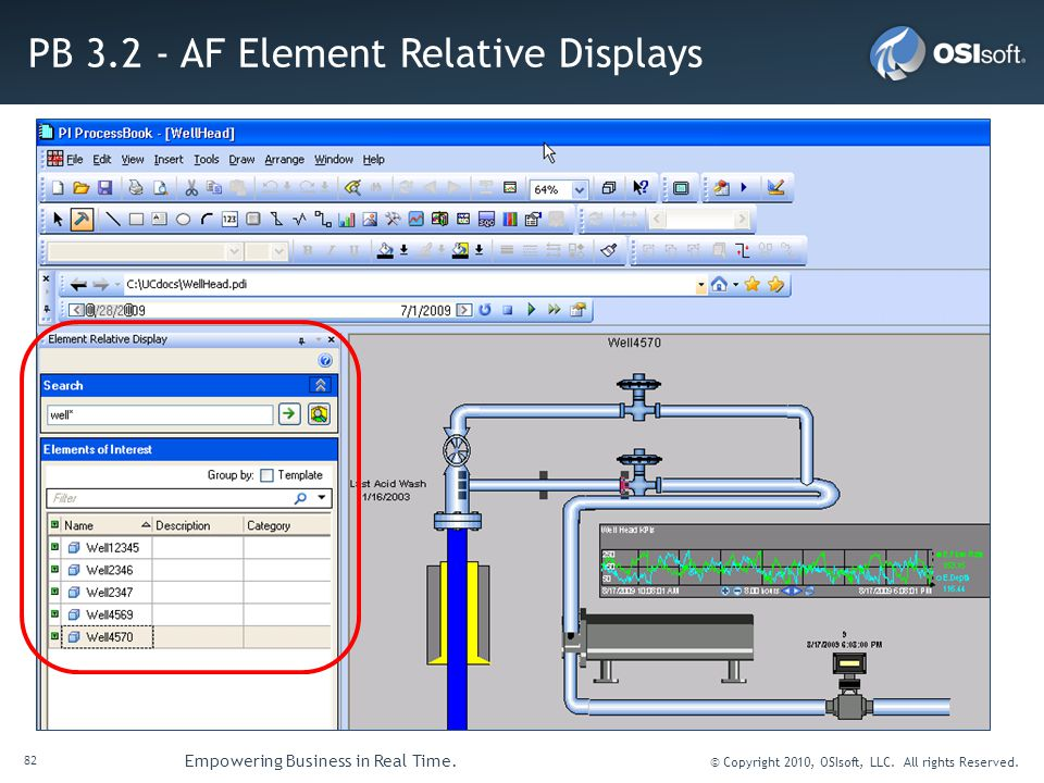 82 Empowering Business in Real Time. © Copyright 2010, OSIsoft, LLC. All rights Reserved. PB 3.2 - AF Element Relative Displays