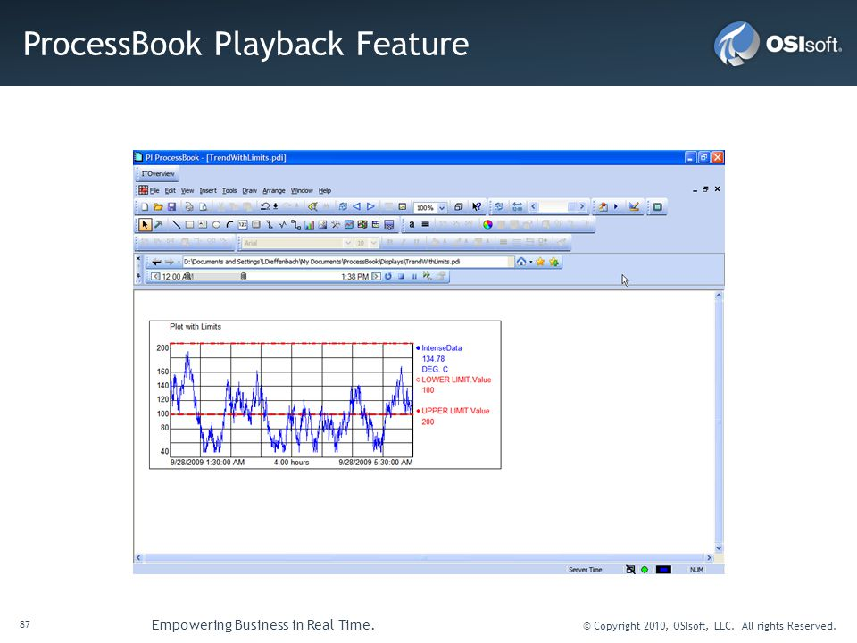 87 Empowering Business in Real Time. © Copyright 2010, OSIsoft, LLC. All rights Reserved. ProcessBook Playback Feature
