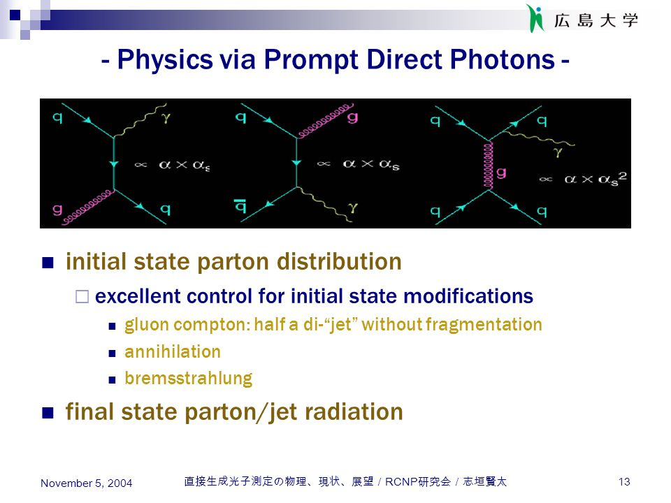 直接生成光子測定の物理、現状、展望/ RCNP 研究会/志垣賢太 13 November 5, 2004 - Physics via Prompt Direct Photons - initial state parton distribution  excellent control for initial state modifications gluon compton: half a di- jet without fragmentation annihilation bremsstrahlung final state parton/jet radiation