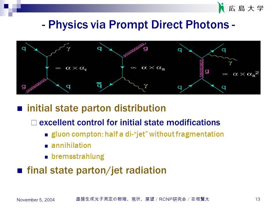 直接生成光子測定の物理、現状、展望/ RCNP 研究会/志垣賢太 13 November 5, 2004 - Physics via Prompt Direct Photons - initial state parton distribution  excellent control for i