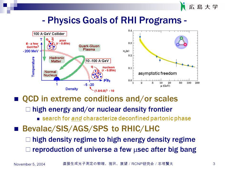 直接生成光子測定の物理、現状、展望/ RCNP 研究会/志垣賢太 14 November 5, 2004 - Background Hadronic Decay Photons - evaluated based on measured hadron spectra   0  2  most significant  first baseline:  0 in p+p available up to p t ~ 12 GeV/c agreement with NLO pQCD  no intrinsic k t included   0 in Au+Au also measured p+p  0 +X at  s = 200 GeV PHENIX PRL 91, 241803 (2003)