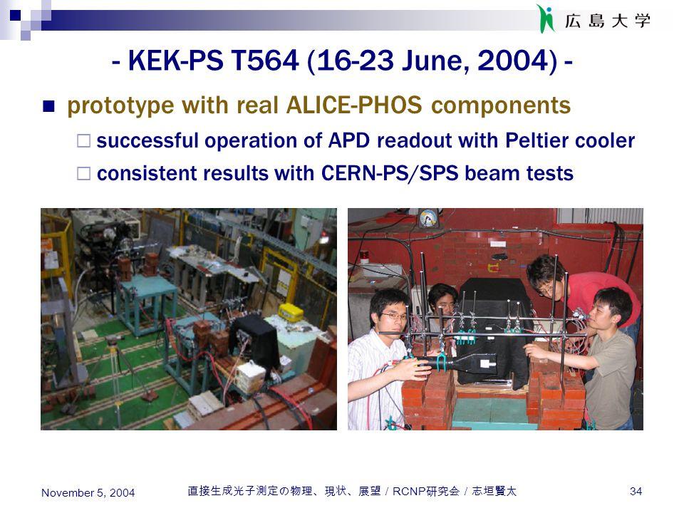 直接生成光子測定の物理、現状、展望/ RCNP 研究会/志垣賢太 34 November 5, 2004 - KEK-PS T564 (16-23 June, 2004) - prototype with real ALICE-PHOS components  successful operati