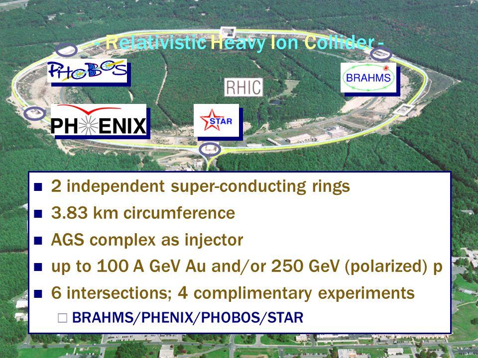 直接生成光子測定の物理、現状、展望/ RCNP 研究会/志垣賢太 17 November 5, 2004 - PHENIX Direct Photon Progress - Au+Au data with second-level selective trigger    spectrum up to p t ~ 14 GeV/c improved analysis techniques  e.g.