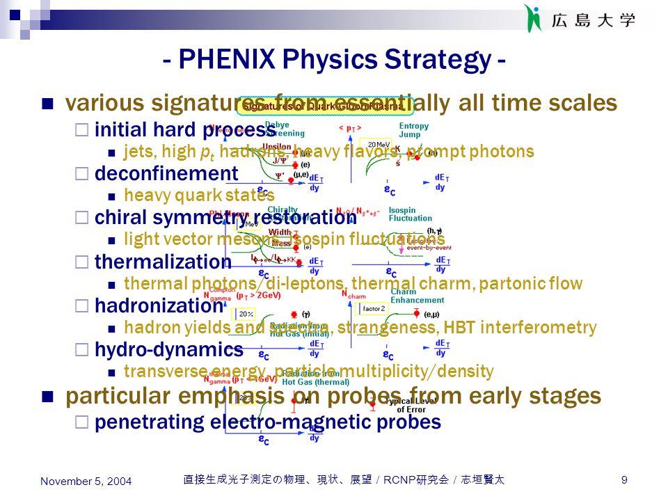 直接生成光子測定の物理、現状、展望/ RCNP 研究会/志垣賢太 10 November 5, 2004 - Probes of Deconfined Partonic Phase - initial parton scattering oriented indirect probes  achievements and near-term prospects at RHIC/PHENIX jets/high p t hadrons (production and subsequent suppression) open heavy flavors (production and subsequent energy loss) heavy quark states (production in color Debye screening) prompt photons (production; observed !) thermal phase oriented direct probes  ditto + not-so-long-term-any-more prospects at LHC/ALICE light vector mesons (chiral properties) thermal photons (thermal properties) thermal di-leptons (virtual photons) (thermal properties) hadronic flow (parton dynamics)