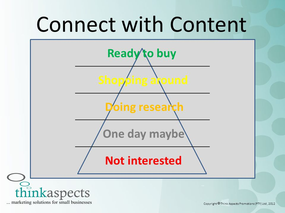 2 Connect with Content Copyright  Think Aspects Promotions (PTY) Ltd, 2012 Not interested One day maybe Doing research Shopping around Ready to buy