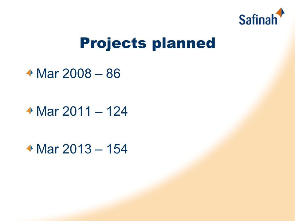 Projects planned Mar 2008 – 86 Mar 2011 – 124 Mar 2013 – 154