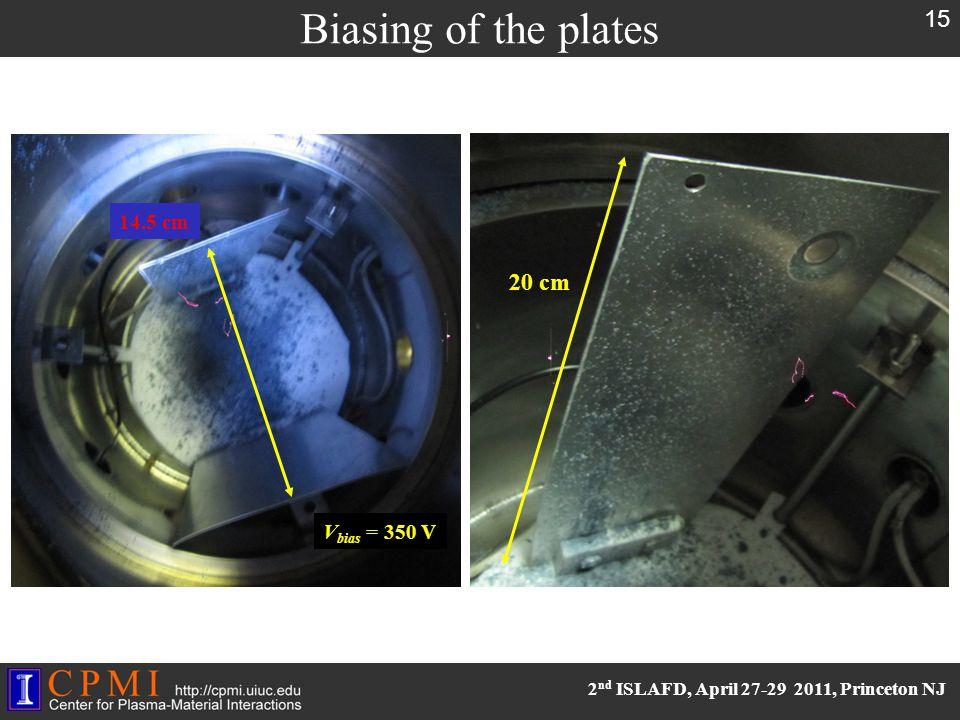 2 nd ISLAFD, April 27-29 2011, Princeton NJ Biasing of the plates 15 V bias = 350 V 14.5 cm 20 cm