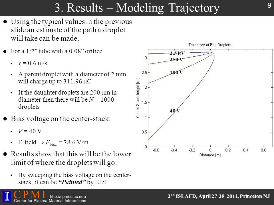 2 nd ISLAFD, April 27-29 2011, Princeton NJ Modeling Trajectory 10 If the results from the previous slide are superimposed onto a cross section of NSTX  See that the voltage sweep from 40 V - 2500 V is enough to Paint the center-stack.