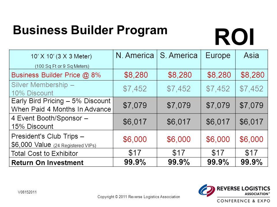 The Reward Copyright © 2011 Reverse Logistics Association More Customers! V08152011