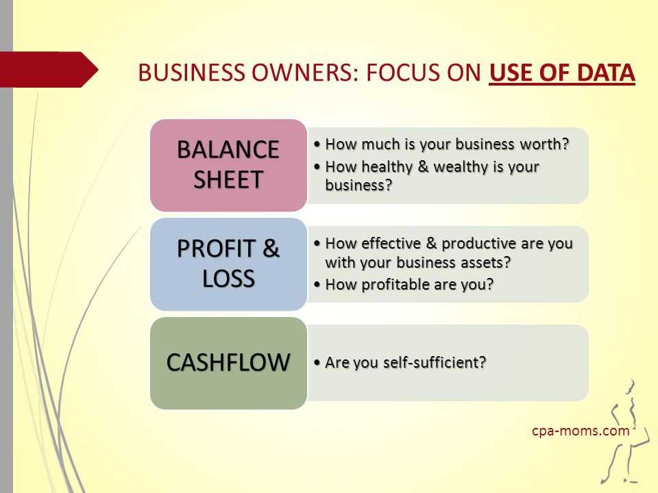 How much is your business worth How much is your business worth.
