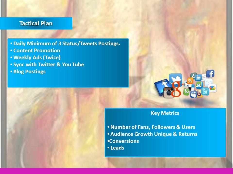 Tactical Plan Daily Minimum of 3 Status/Tweets Postings.