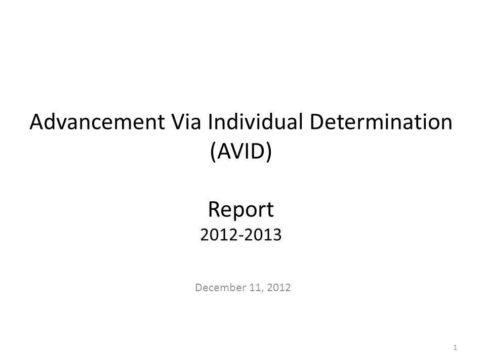 Advancement Via Individual Determination (AVID) Report 2012-2013 December 11, 2012 1