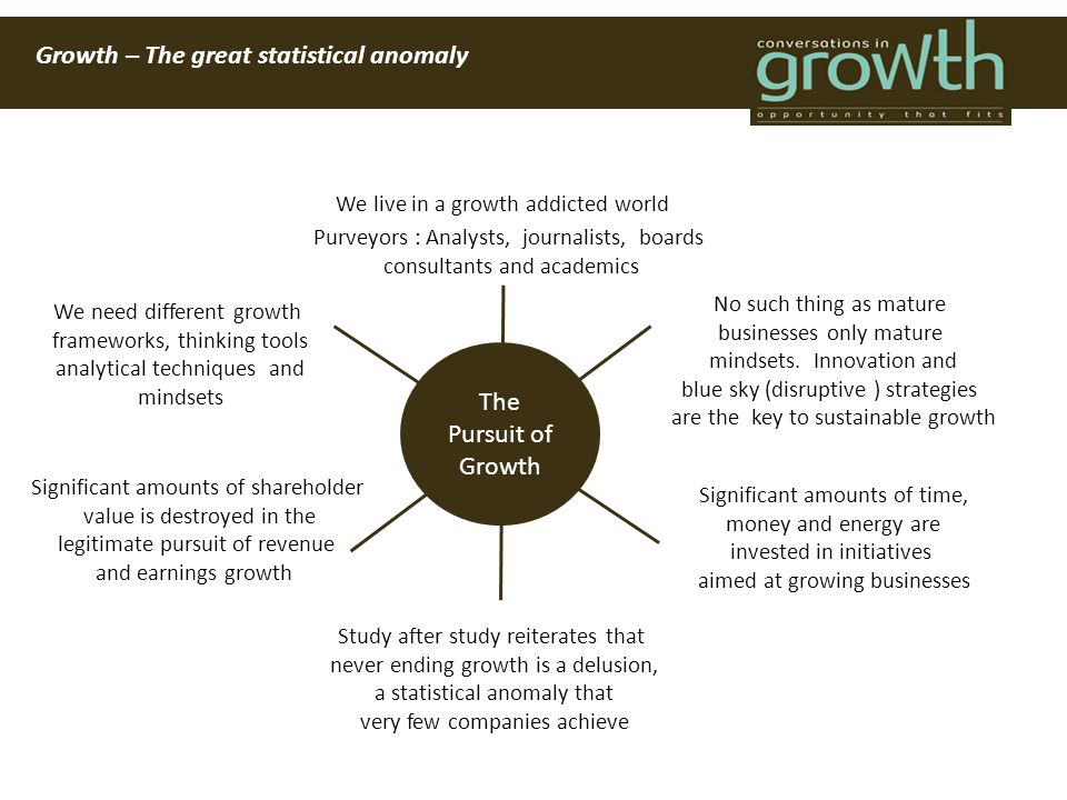 Growth – The great statistical anomaly We live in a growth addicted world Purveyors : Analysts, journalists, boards consultants and academics No such