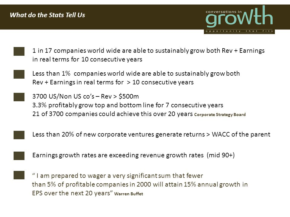 What do the Stats Tell Us Earnings growth rates are exceeding revenue growth rates (mid 90+) Less than 20% of new corporate ventures generate returns
