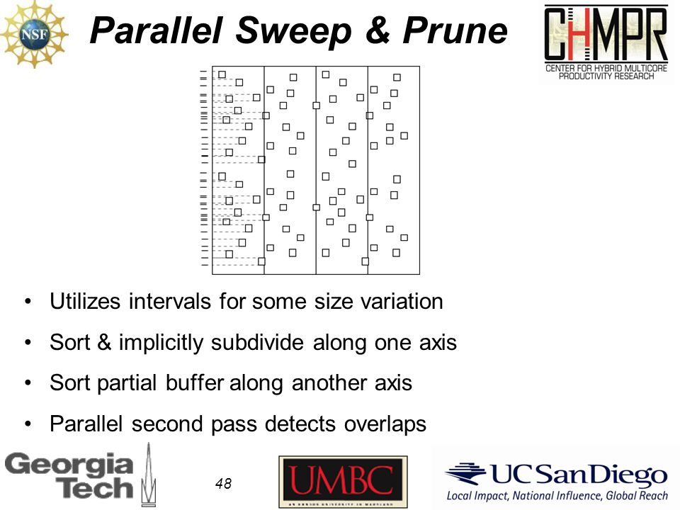 Parallel Sweep & Prune 48 Utilizes intervals for some size variation Sort & implicitly subdivide along one axis Sort partial buffer along another axis Parallel second pass detects overlaps