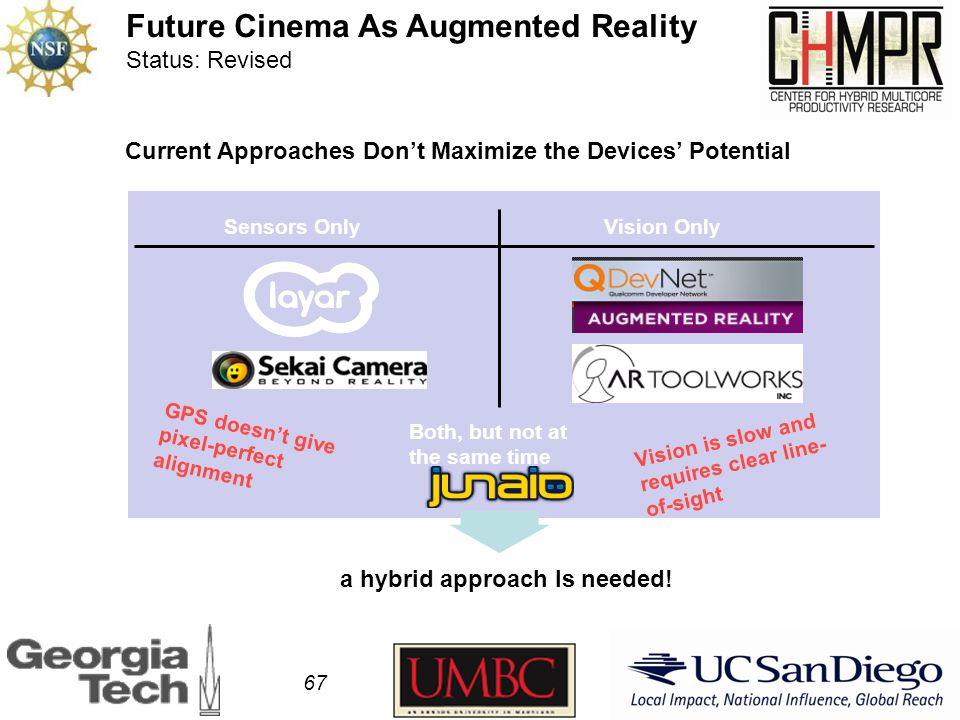 67 Future Cinema As Augmented Reality Status: Revised Vision OnlySensors Only Both, but not at the same time Current Approaches Don't Maximize the Devices' Potential a hybrid approach Is needed.