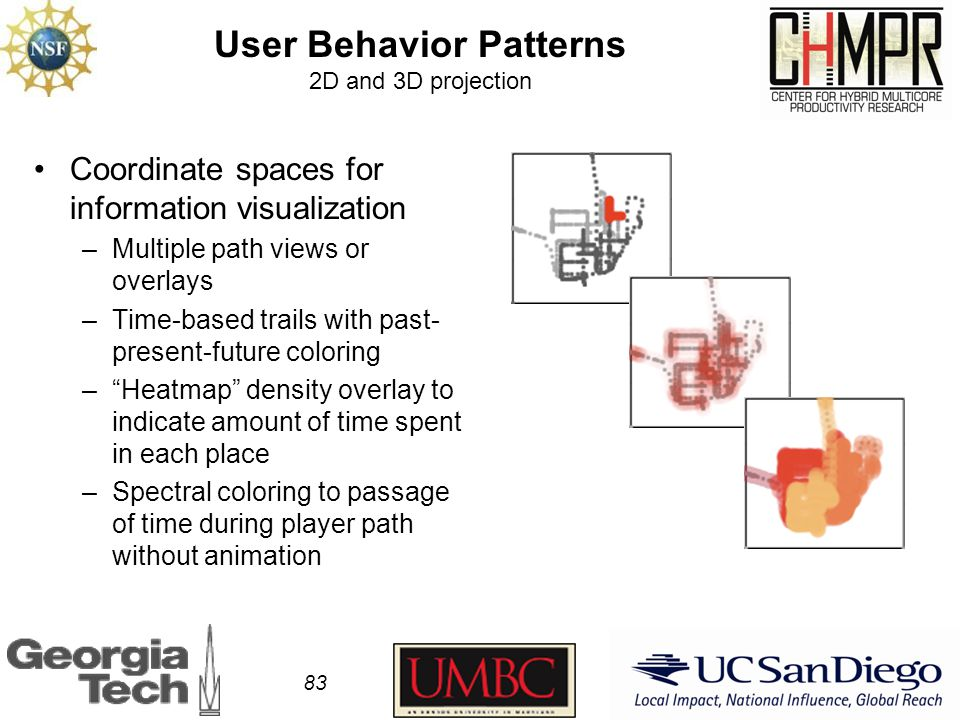 User Behavior Patterns 2D and 3D projection 83 Coordinate spaces for information visualization –Multiple path views or overlays –Time-based trails with past- present-future coloring – Heatmap density overlay to indicate amount of time spent in each place –Spectral coloring to passage of time during player path without animation