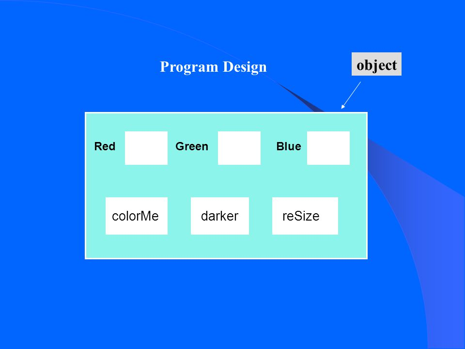 Red colorMe GreenBlue darkerreSize object Program Design