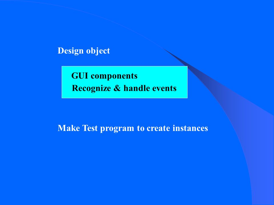 Design object GUI components Recognize & handle events Make Test program to create instances