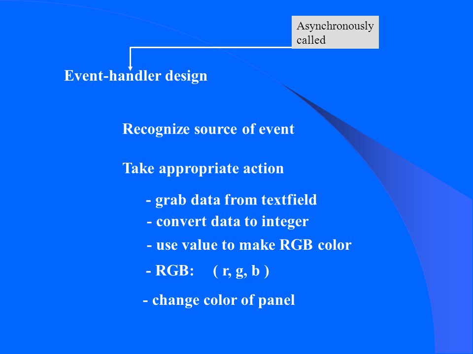 Event-handler design Recognize source of event Take appropriate action - grab data from textfield - convert data to integer - use value to make RGB color - RGB: ( r, g, b ) - change color of panel Asynchronously called