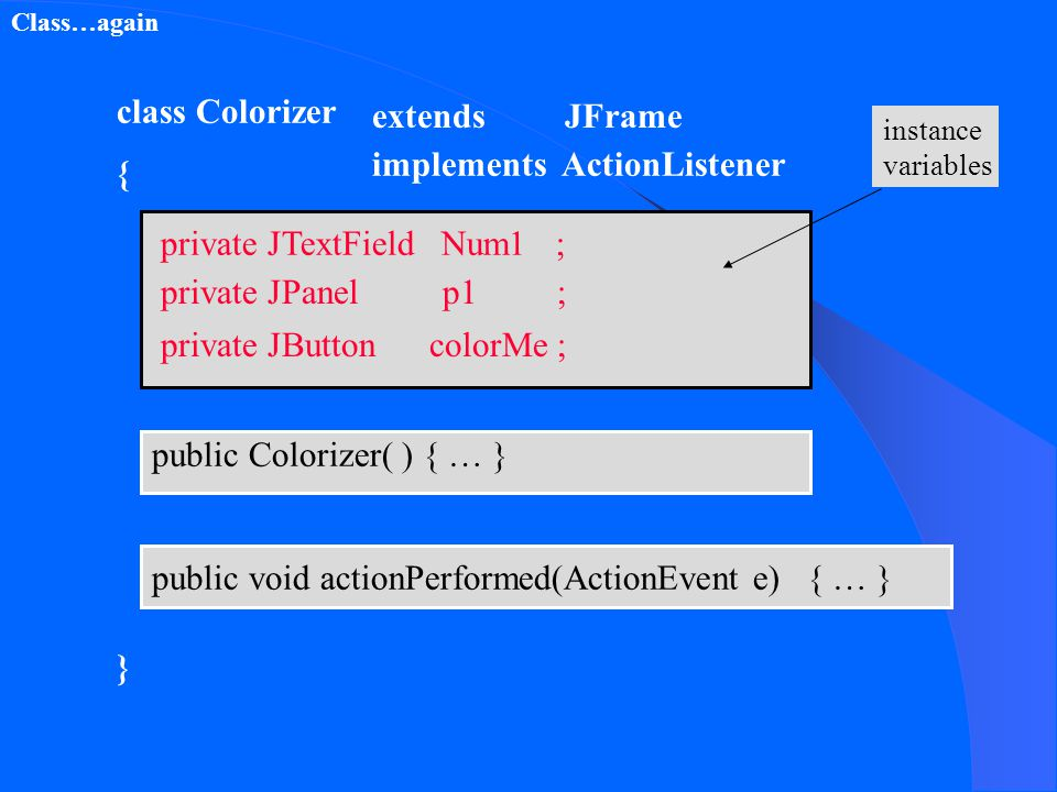 class Colorizer { }{ } public Colorizer( ) { … } private JTextField Num1 ; implements ActionListener extends JFrame private JButton colorMe ; private JPanel p1 ; public void actionPerformed(ActionEvent e) { … } instance variables Class…again