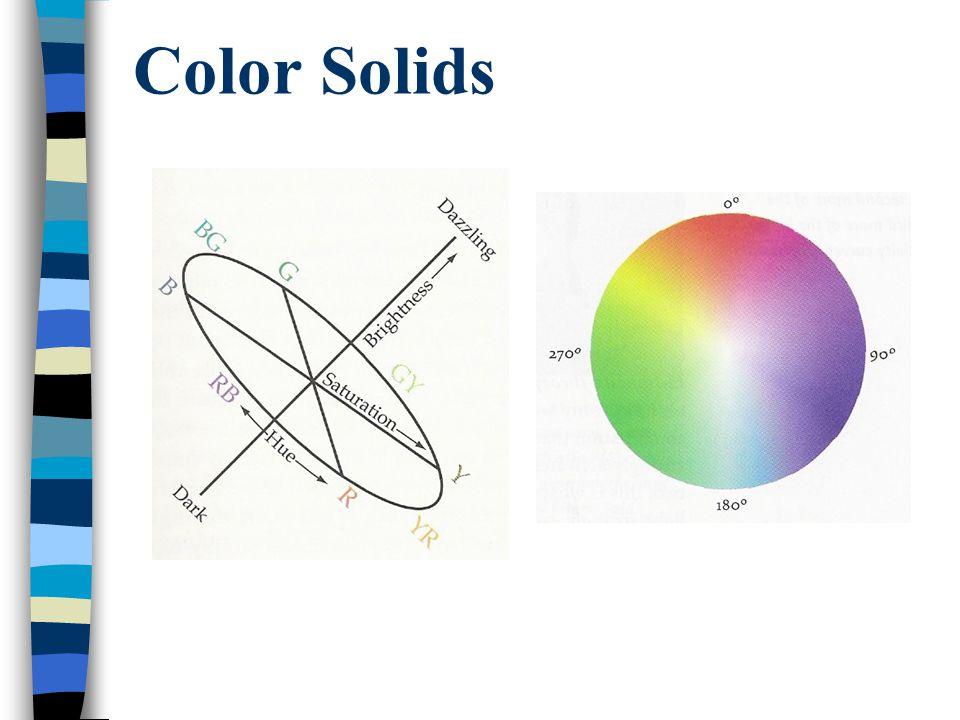Color Solids