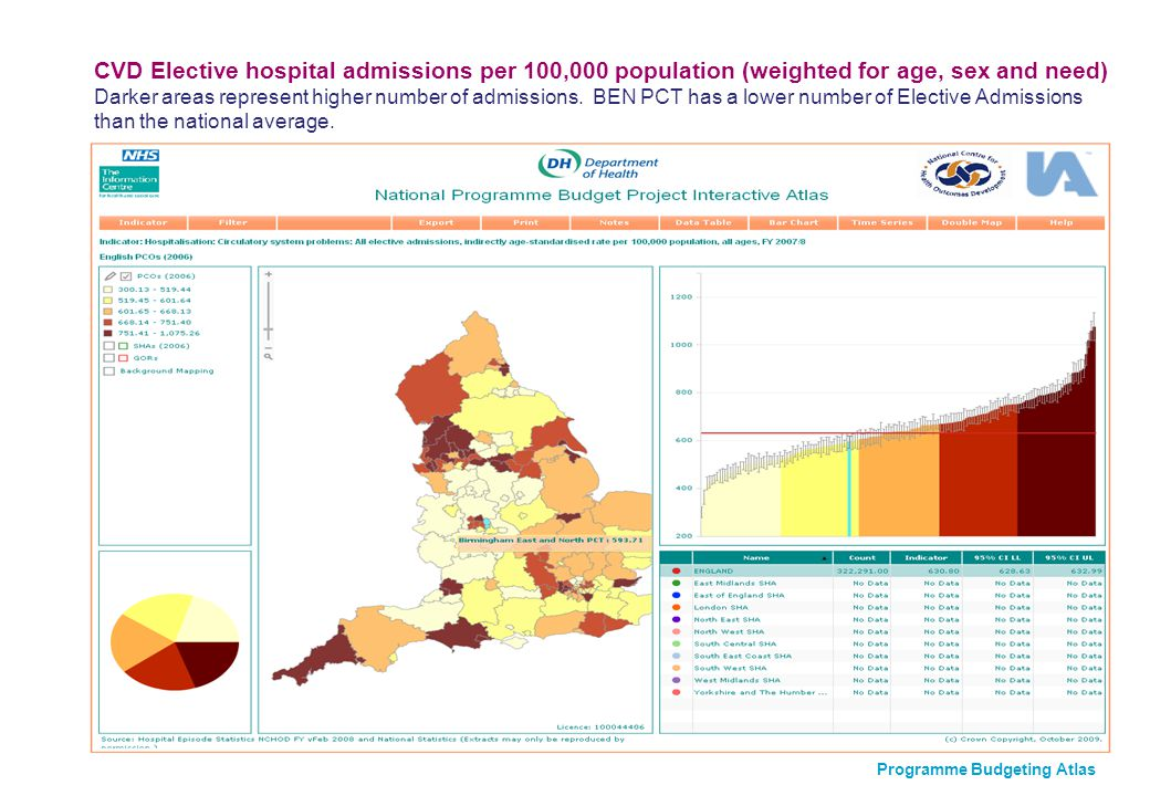 CVD Elective hospital admissions per 100,000 population (weighted for age, sex and need) Darker areas represent higher number of admissions.