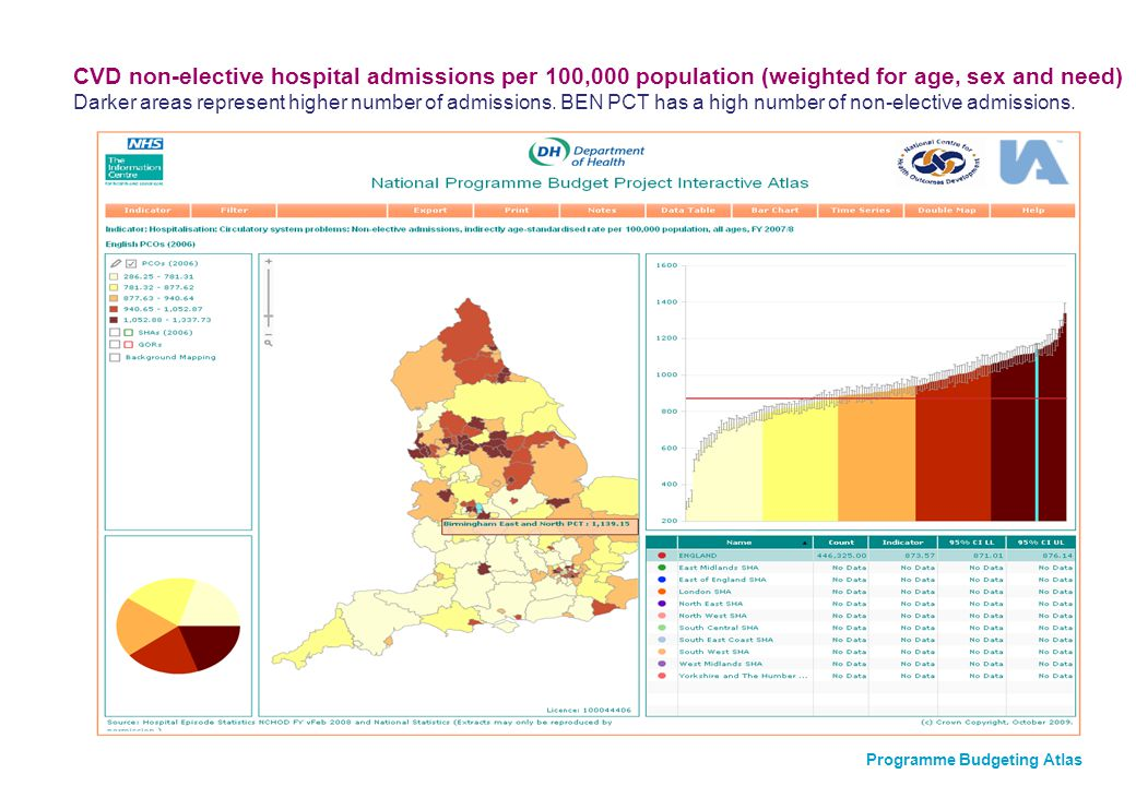 CVD non-elective hospital admissions per 100,000 population (weighted for age, sex and need) Darker areas represent higher number of admissions.
