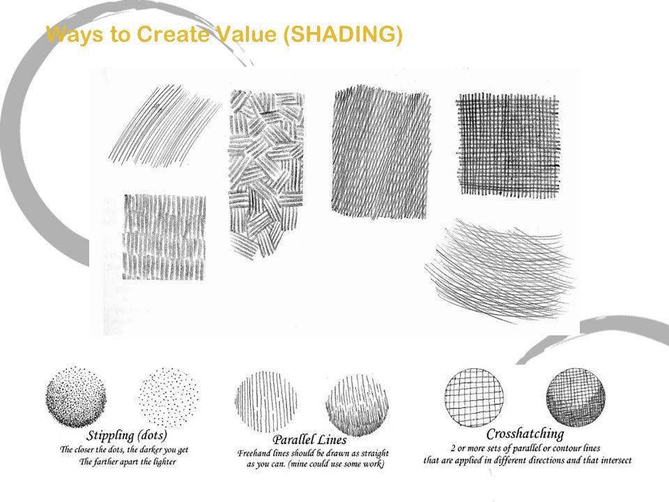 Ways to Create Value (SHADING)