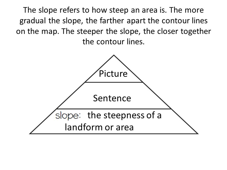 Q.What is the relief of an area.