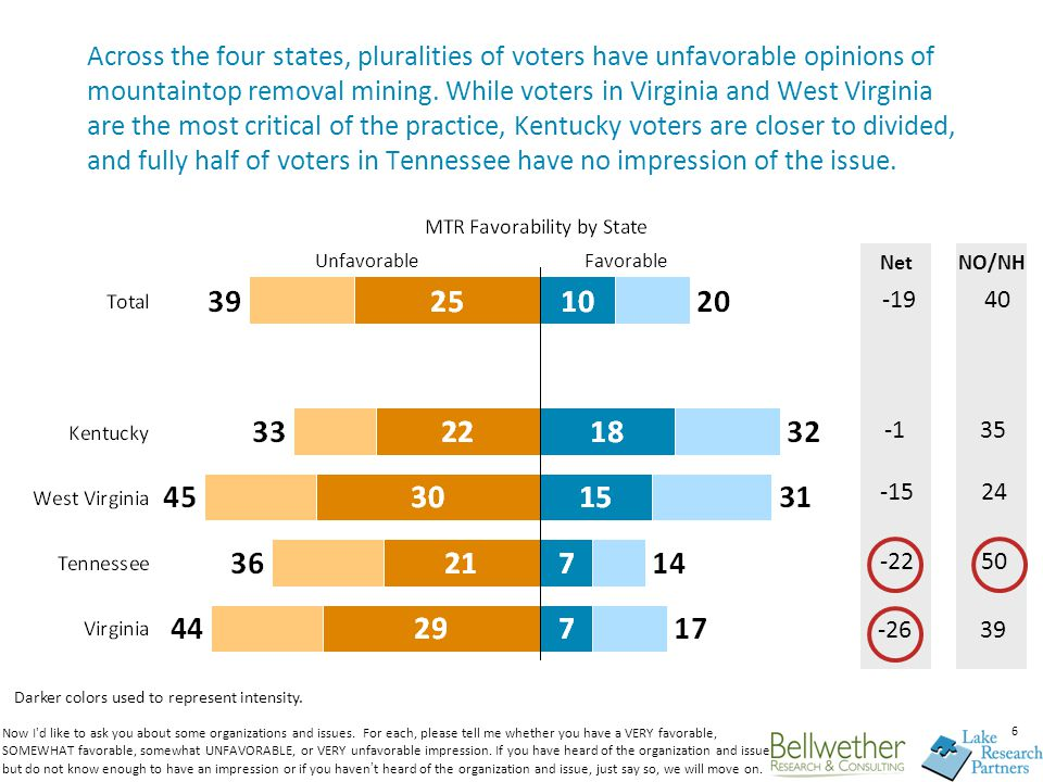 7 Appalachian voters recognize environmental degradation as a nationwide problem.