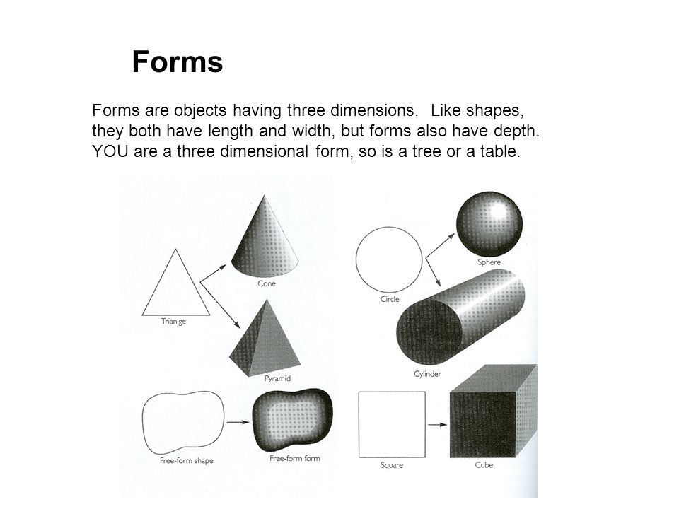 Forms Forms are objects having three dimensions.