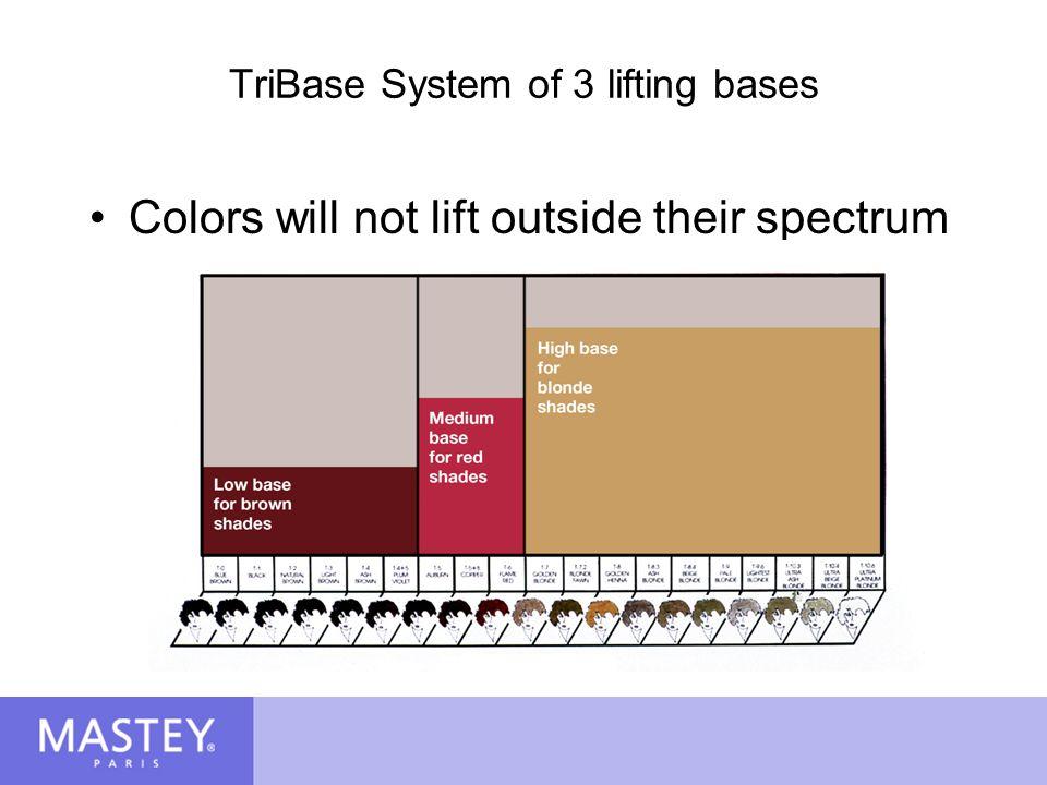 Color Principles Tertiary Colors