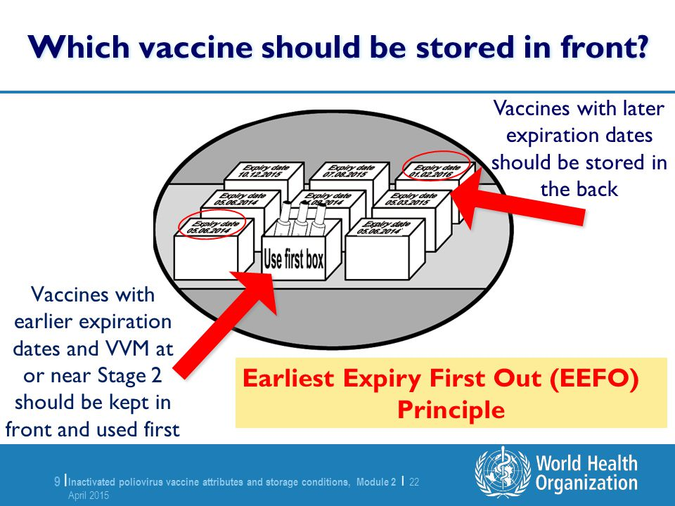 Inactivated poliovirus vaccine attributes and storage conditions, Module 2 | 22 April 2015 22 April 2015 9 |9 | Vaccines with earlier expiration dates and VVM at or near Stage 2 should be kept in front and used first Vaccines with later expiration dates should be stored in the back Which vaccine should be stored in front.
