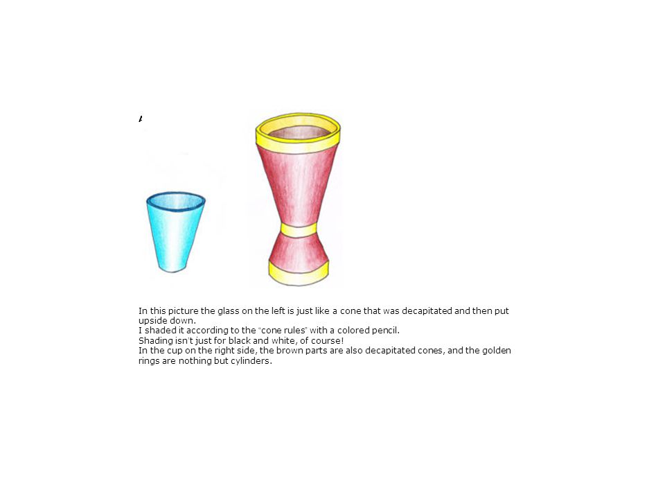 Application: In this picture the glass on the left is just like a cone that was decapitated and then put upside down.
