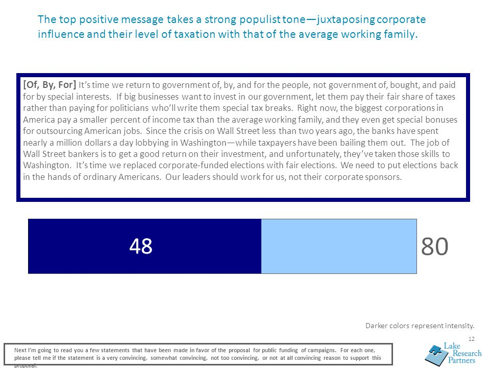 12 The top positive message takes a strong populist tone—juxtaposing corporate influence and their level of taxation with that of the average working family.