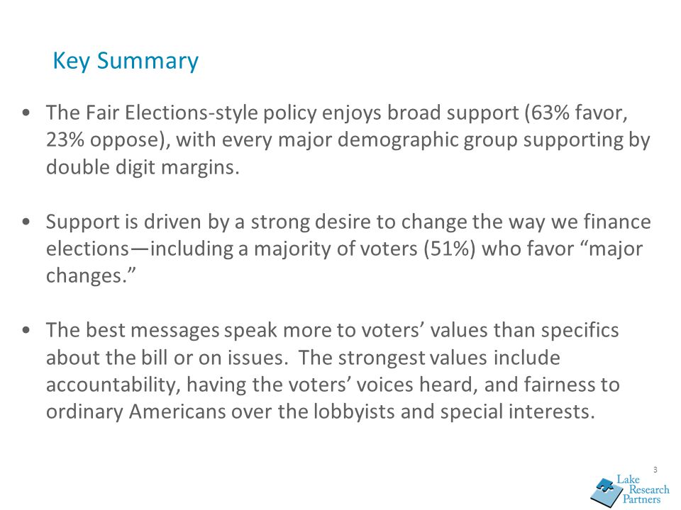 3 Key Summary The Fair Elections-style policy enjoys broad support (63% favor, 23% oppose), with every major demographic group supporting by double digit margins.