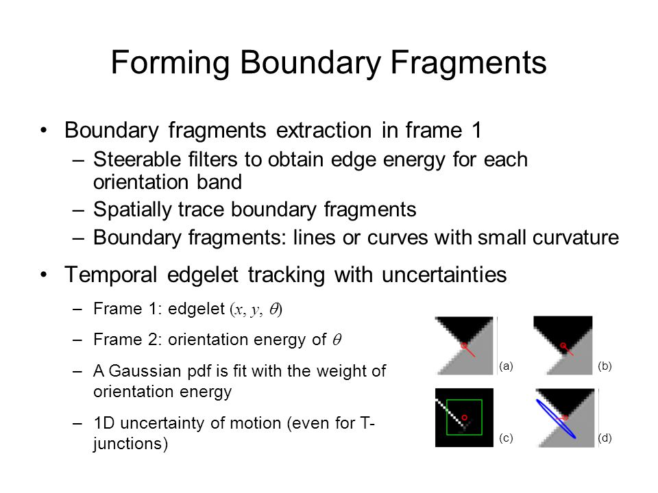Forming Boundary Fragments Boundary fragments extraction in frame 1 –Steerable filters to obtain edge energy for each orientation band –Spatially trace boundary fragments –Boundary fragments: lines or curves with small curvature Temporal edgelet tracking with uncertainties (a)(b) (c)(d) –Frame 1: edgelet (x, y,  ) –Frame 2: orientation energy of  –A Gaussian pdf is fit with the weight of orientation energy –1D uncertainty of motion (even for T- junctions)